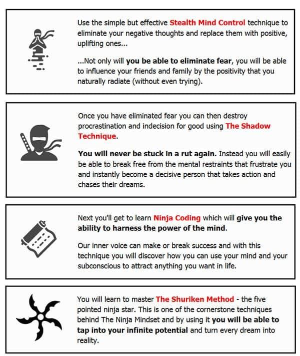 methods1 The Ninja Mindset Method